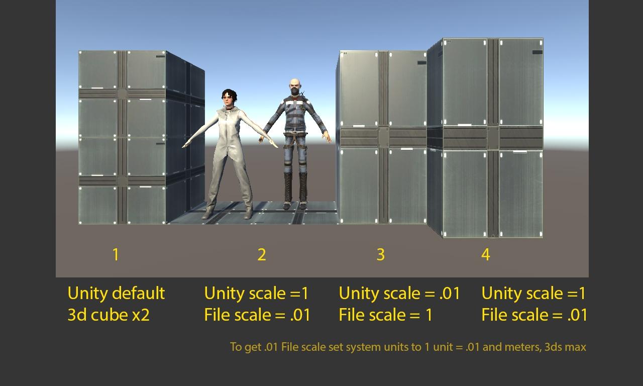 Scene scale? Maya > Unity — polycount