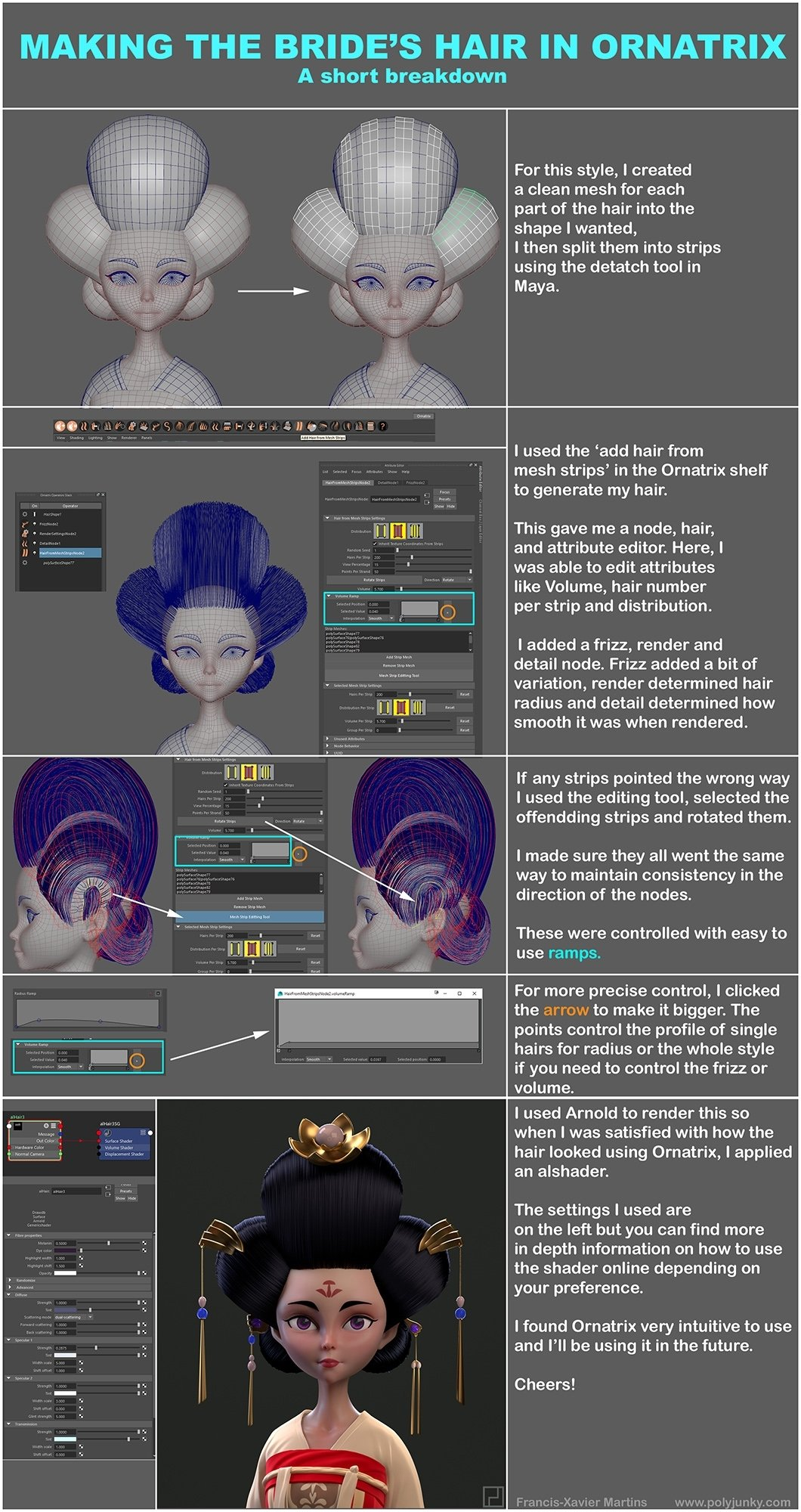 39 Best Images About 3d Modeling  Hair On Pinterest  Scripts, Eyelashes  And Digital Portrait