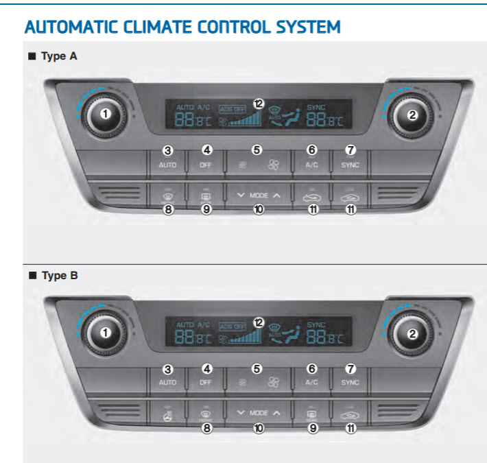 Sonata Limited Climate Control Panel 2015