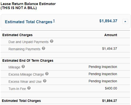 Estimate Lease Payment >> Early Lease Termination Car Forums At Edmunds Com