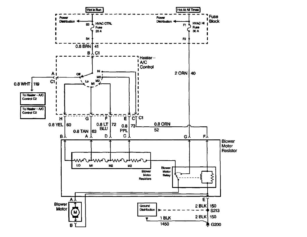 Diagram  2000 Pontiac Grand Prix Gtp Wiring Diagram Full