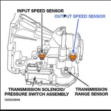 99 plymouth voyager engine diagram location of speed sensors 1992 plymouth voyager 3 3      car forums  speed sensors 1992 plymouth voyager