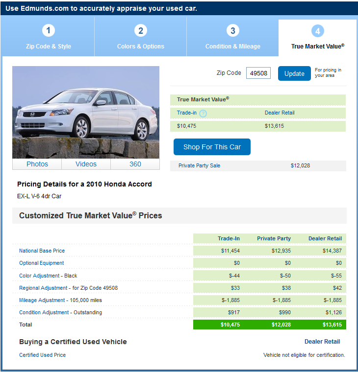 How Do I Know My Insurance Is Giving Me The Right Amount Car