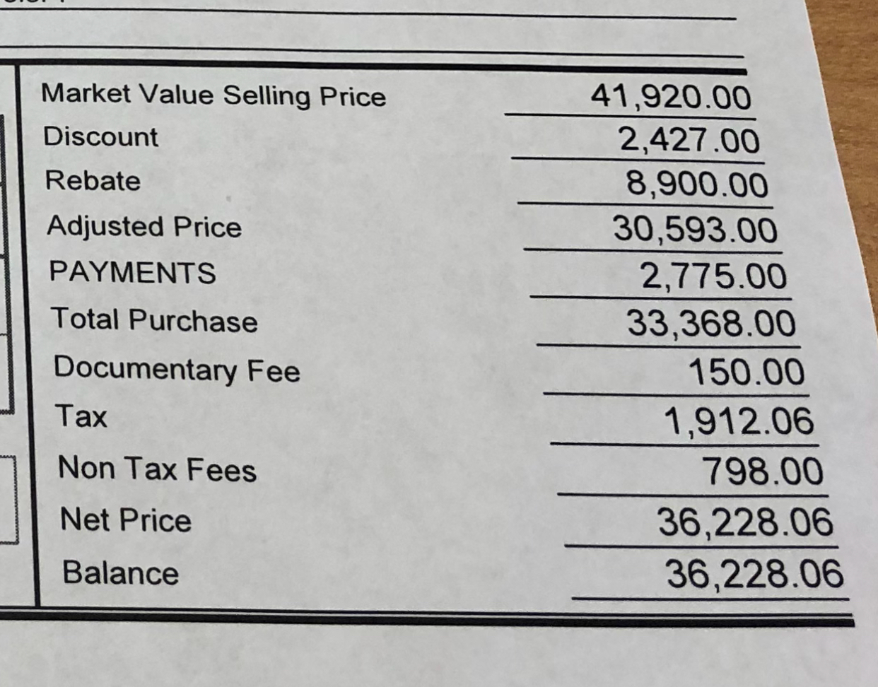 They Re Paying My 5 Payments On Lease Come Up With 465 First Month Plus 500 Down