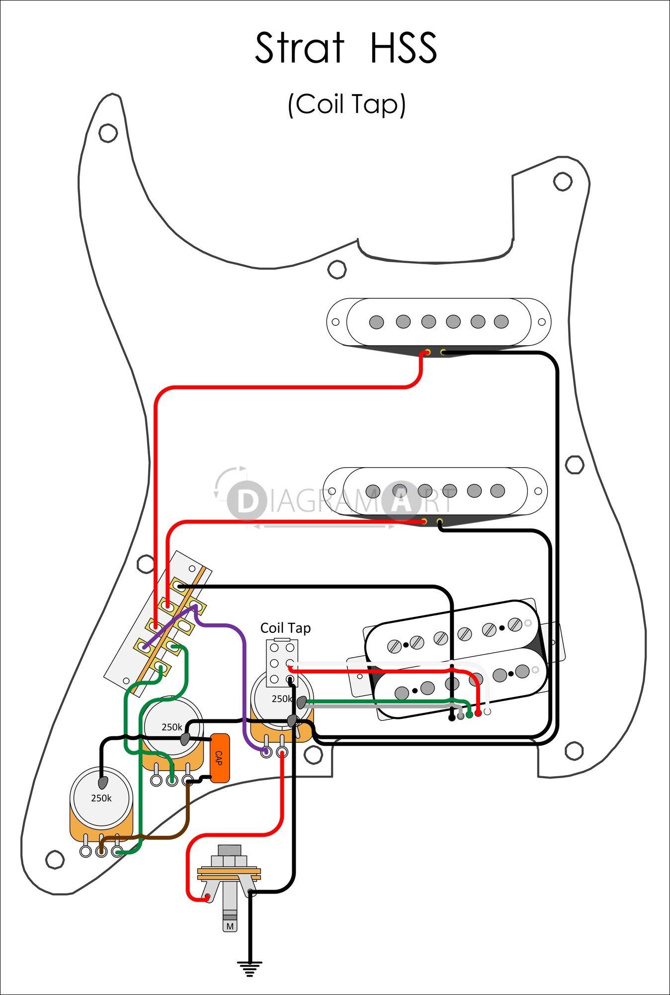 Strat Wiring — Pearl Jam Community | Guitar Wiring Diagram Editor |  | Pearl Jam Community