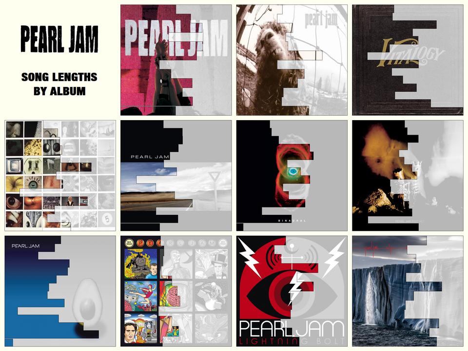 Pearl Jam: mi ranking de todos sus temas de peor a mejor (2. STATE OF LOVE AND TRUST 1. RELEASE) - Página 2 Zkfdhnh6jr9a