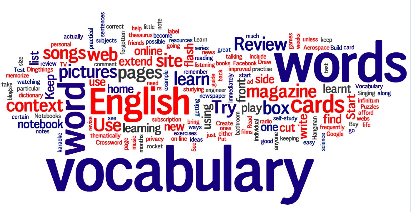 importance of learning english as a second language essay