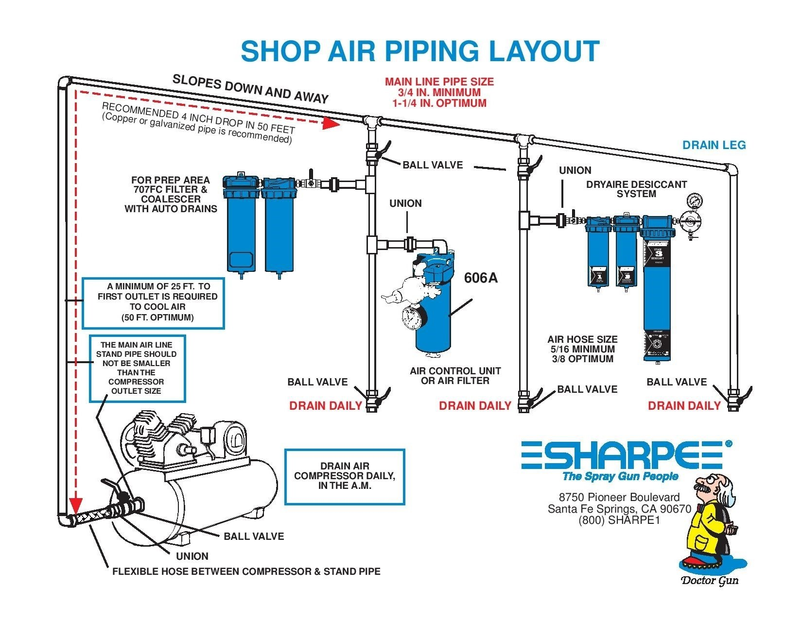Air Line Piping Diagram Sealco Commercial Vehicle Products