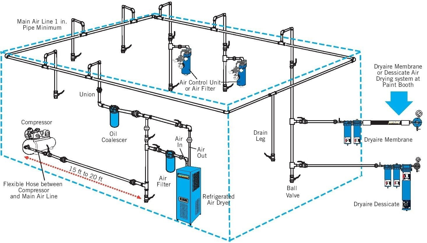 Air compressor plumbing diagram for Plumbing schematic
