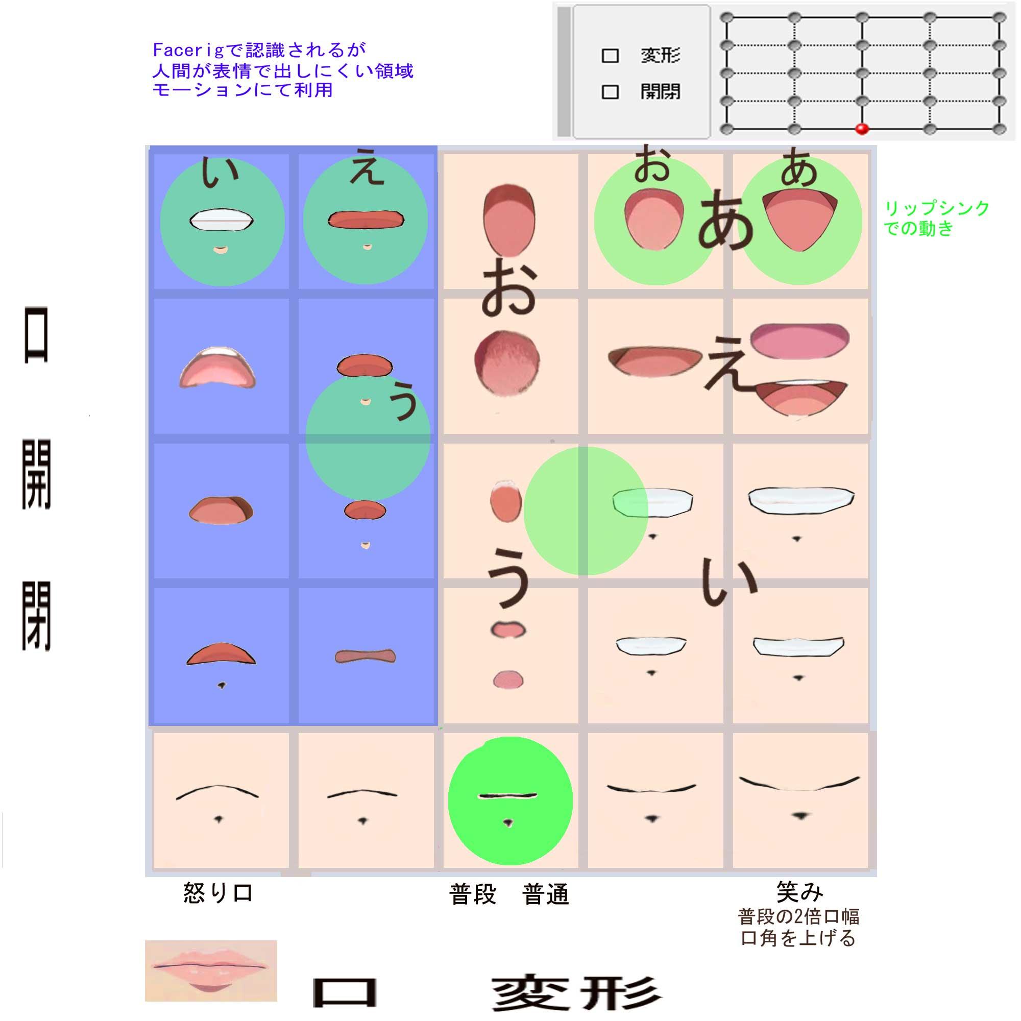 FaceRigの基本設定と使い方を解説【vtuberの ...