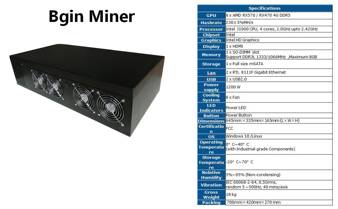 Bitcoin Trading Platform Uk Ethereum Dual Mining Sia 0 Speed