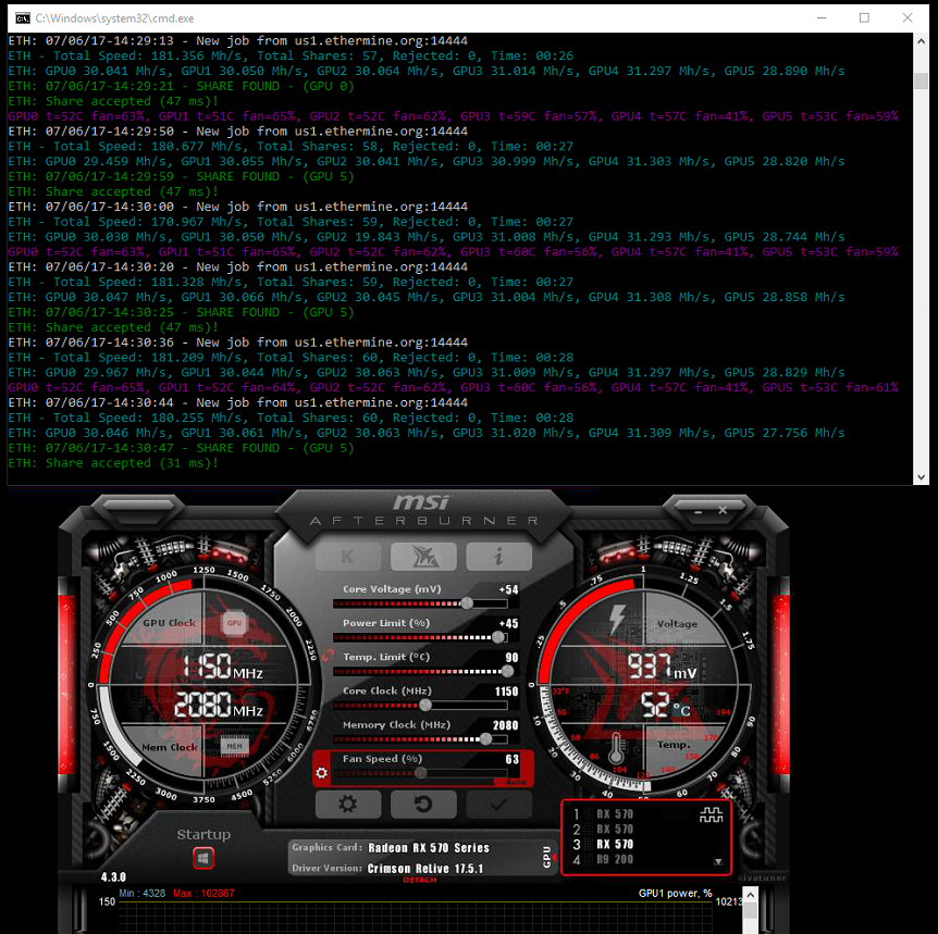 Gigabyte RX 570 4 GB Samsung Mods — Ethereum Community Forum