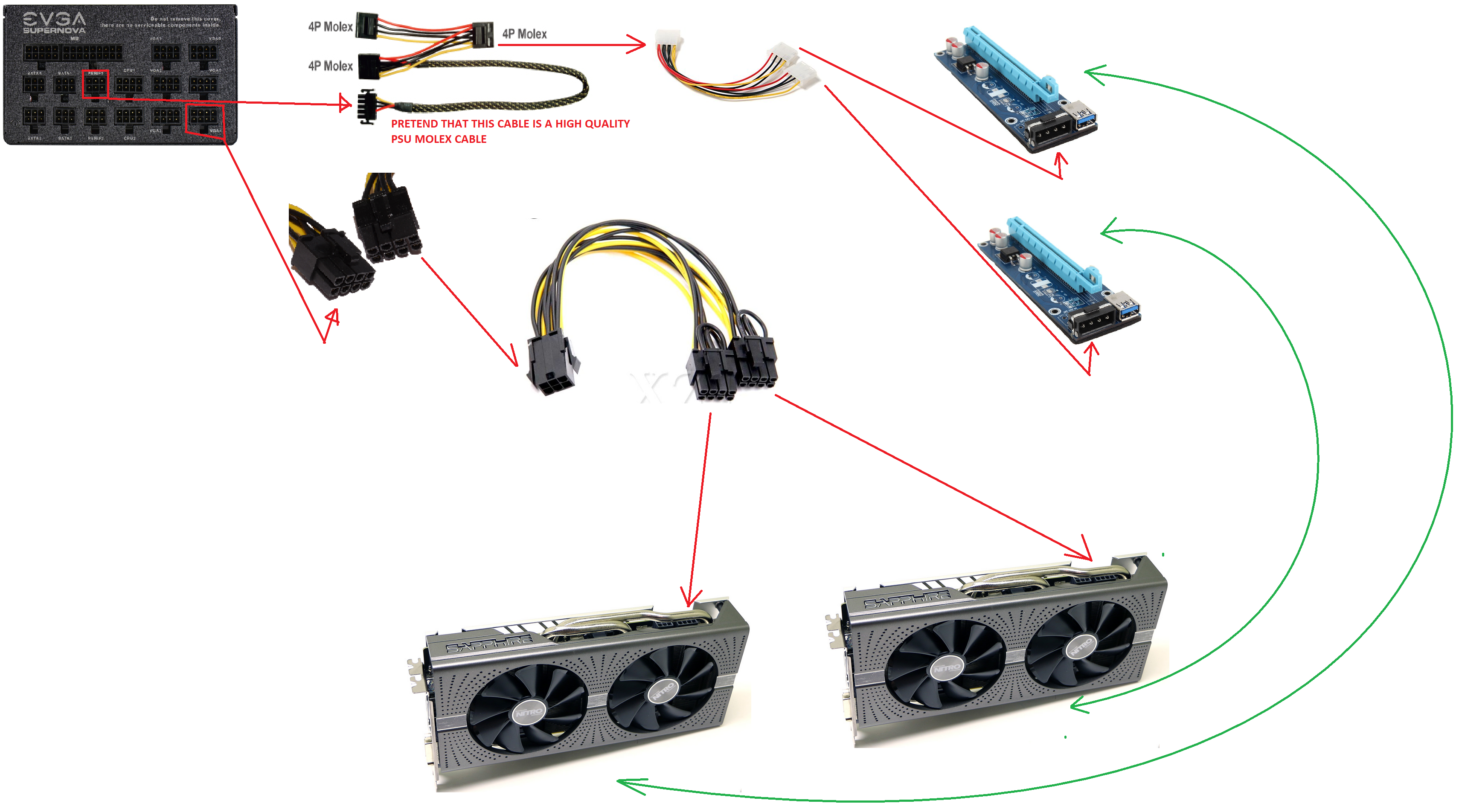 Riser Setup Safety Questions Ethereum Community Forum Pcie 8 Pin Wiring Diagram