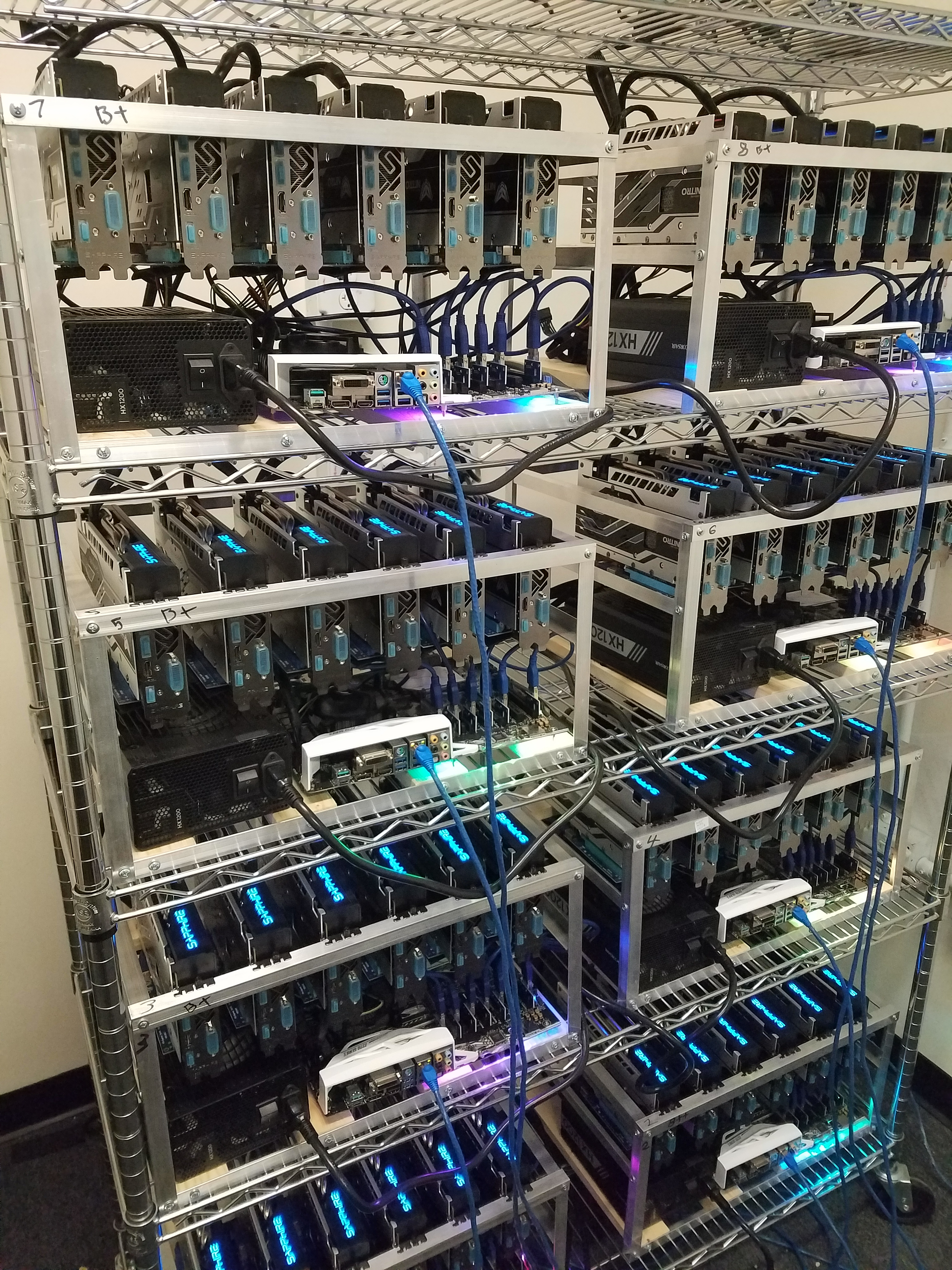 cryptocurrency mining s