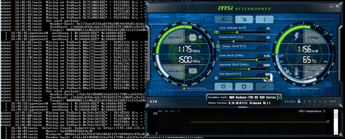 Can T Change Core Voltage In Msi Afterburner