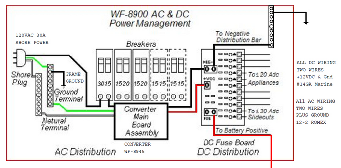 Wfco Wf-8735 P Wiring Diagram from us.v-cdn.net