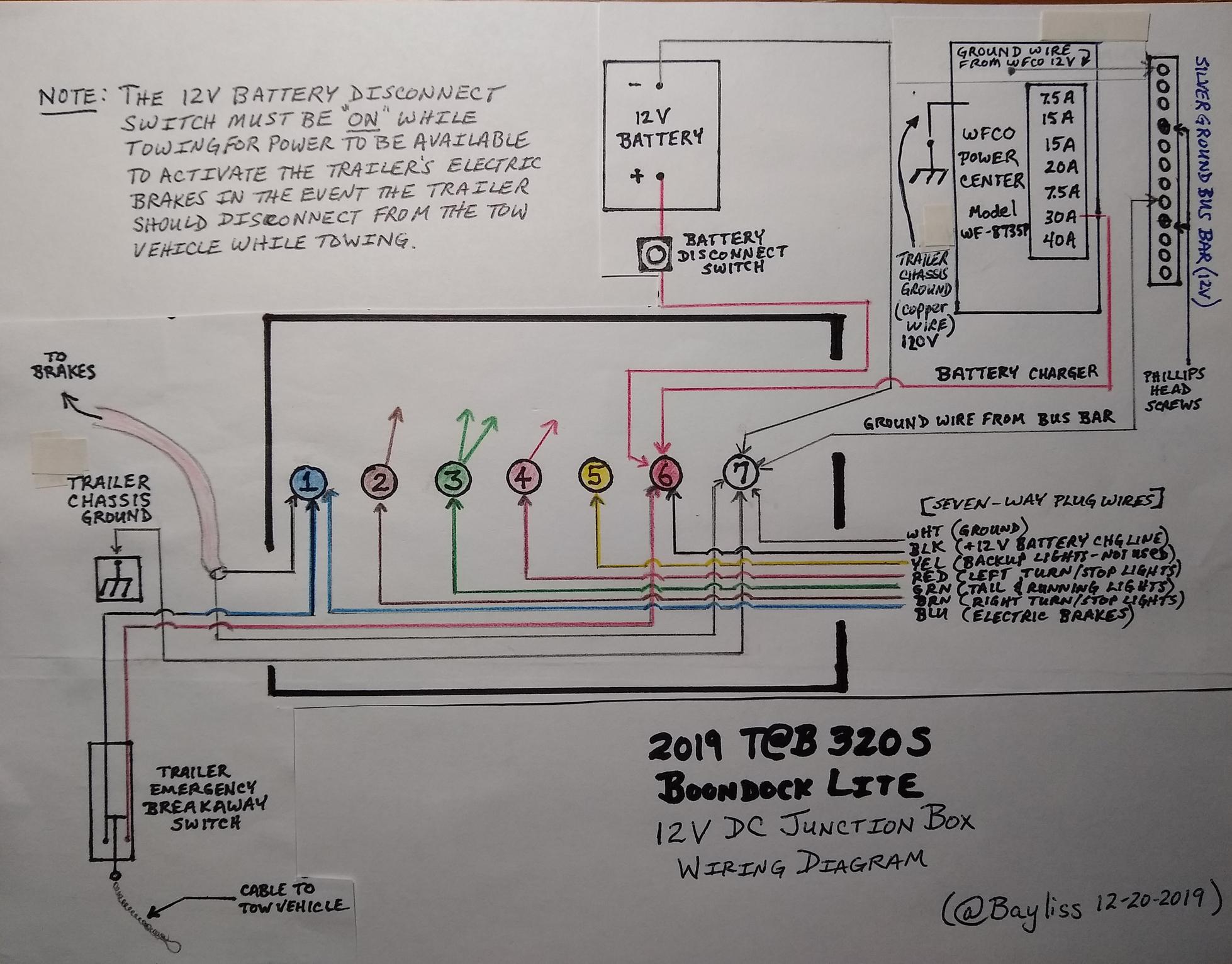 [SCHEMATICS_48ZD]  Breakaway Brakes and Battery Disconnect Switch (T@B 320) | T B Trailer Wiring Diagram |  | T@B Forum