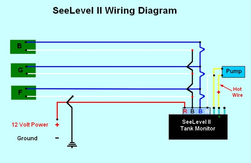 SeeLevel system is driving us crazy