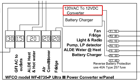 converter power supply