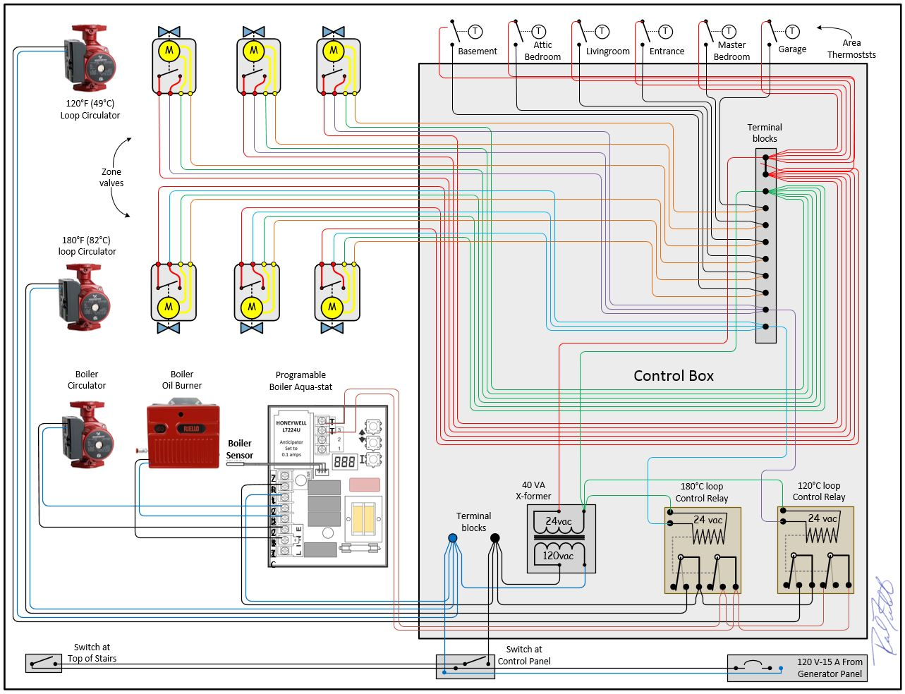 Zone boiler wiring and piping buderus honeywell