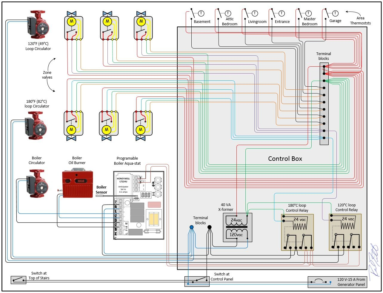 cleaver brooks boiler wiring diagrams 6 zone boiler wiring and piping, buderus, honeywell ... #11