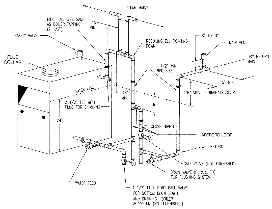 Wiring Diagram Moreover Weil Mclain Boiler Wiring Diagram On 2 Stage