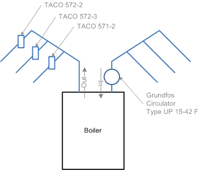 Ultimate Oil Boiler W Water Leaking From Below Considering Replacement together with Wiring Diagram For Grundfos Pump moreover Wiring Diagram For Grundfos Pump besides Taco Circulator Pump Wiring Diagram also LTV 2. on grundfos zone valve wiring diagram