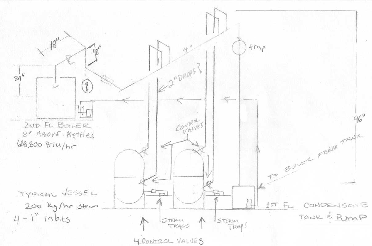 Steam Boiler Burnham Piping Diagram Layout Plan