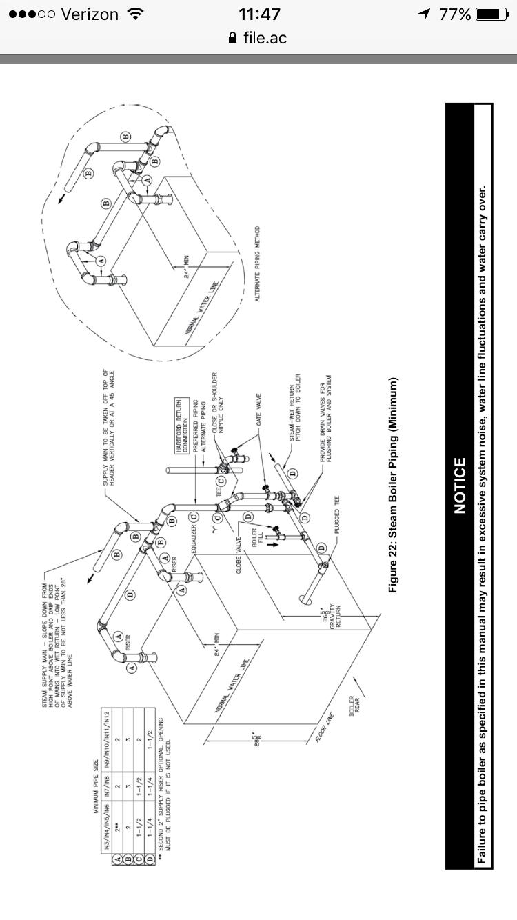 Burnham Steam Boiler Piping Diagram Trusted Wiring Diagrams Example Electrical Gas Boilers Residential