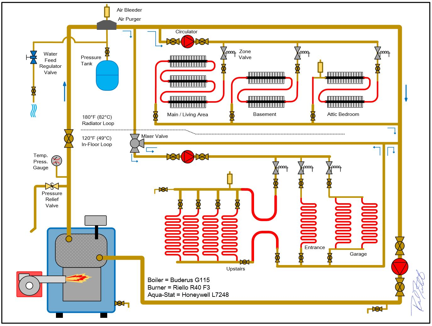 Piping Diagram Radiant Floor Heat | Wiring Diagram on