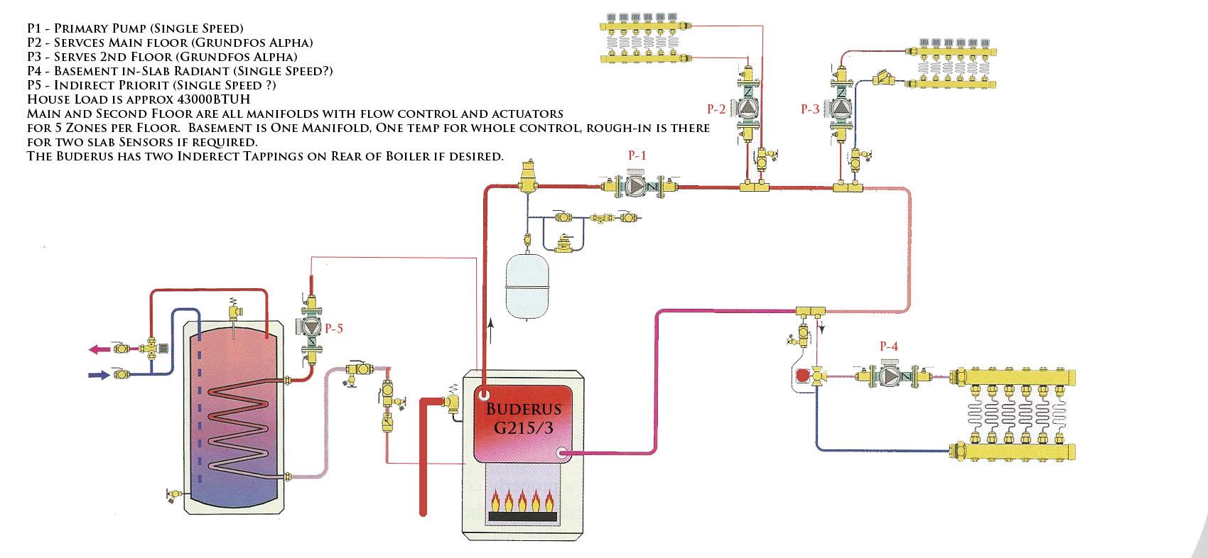 Boiler Room Setup (DHW/ODR/DD Dilemma) — Heating Help: The Wall