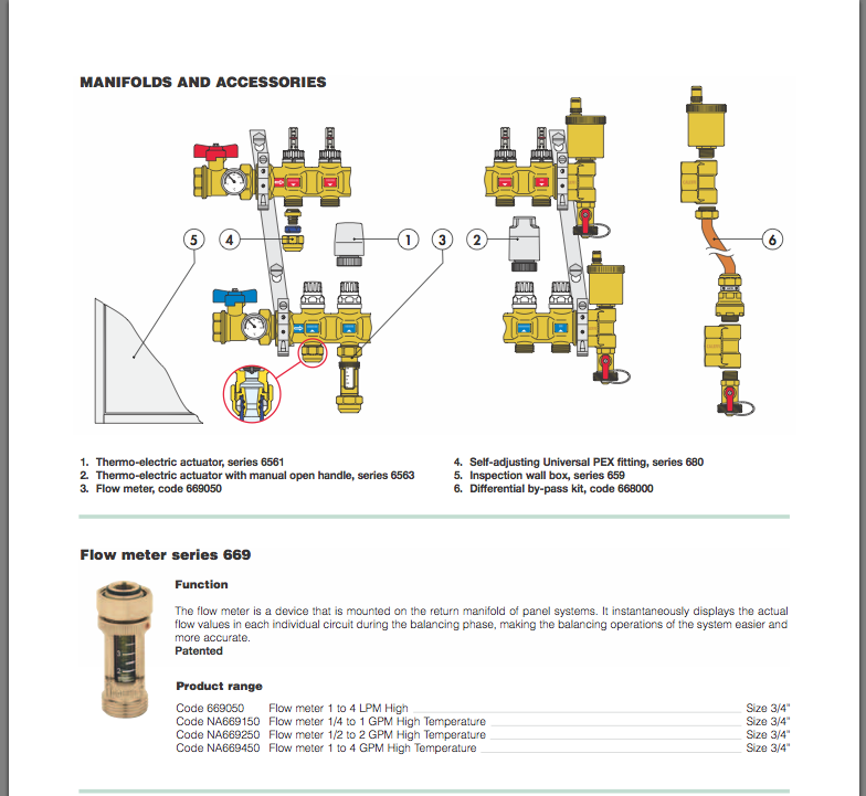 flow meter? — Heating Help: The Wall on