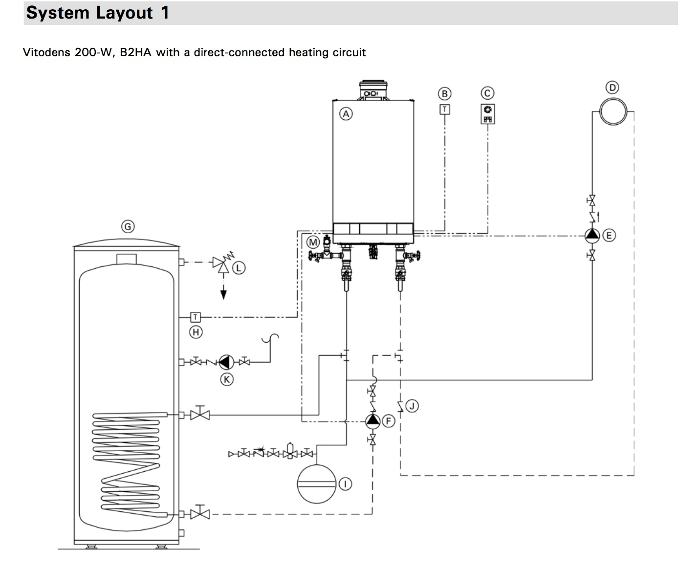 Hydronic Heating System Piping Diagrams Installation ... on