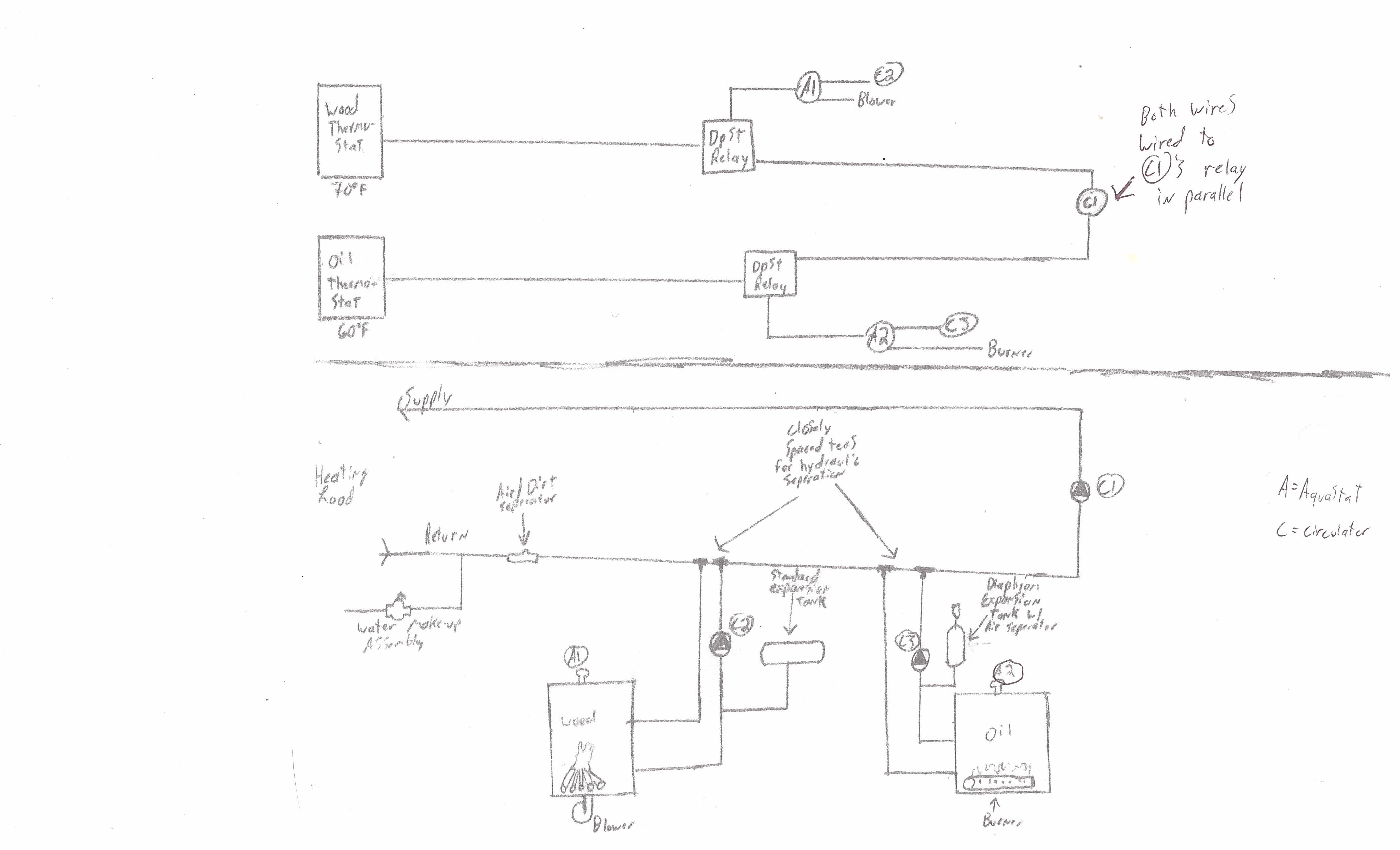 wiring diagram for wood stove blower need help hooking up indoor wood boiler     heating help the wall  need help hooking up indoor wood boiler