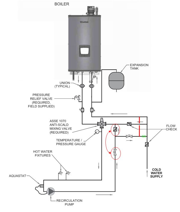 is this diagram correct? lochinvar instantaneous wh with mixing Hot Water Heater Thermostat Wiring Diagram