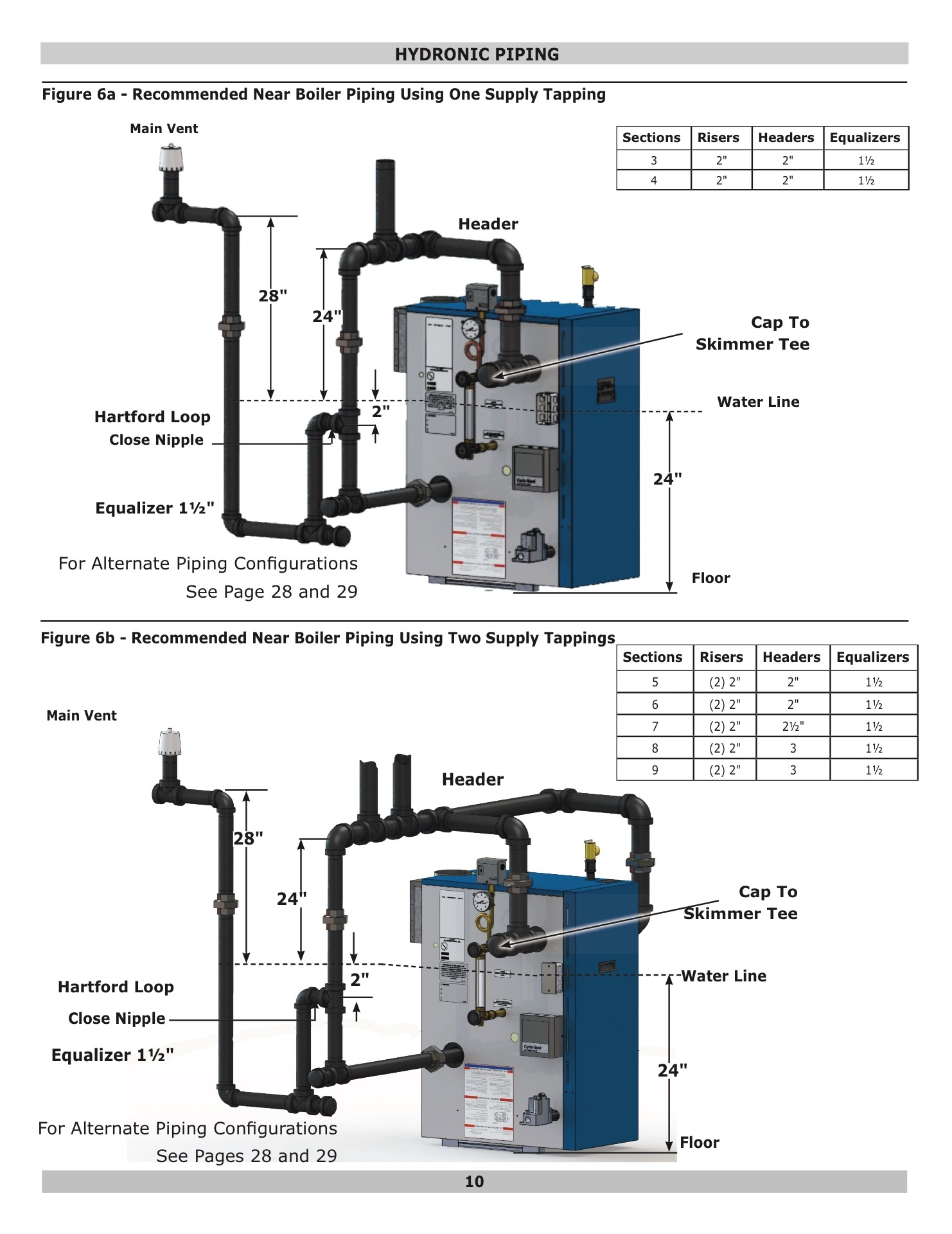 Awesome Steam Heating Boiler s Electrical and Wiring