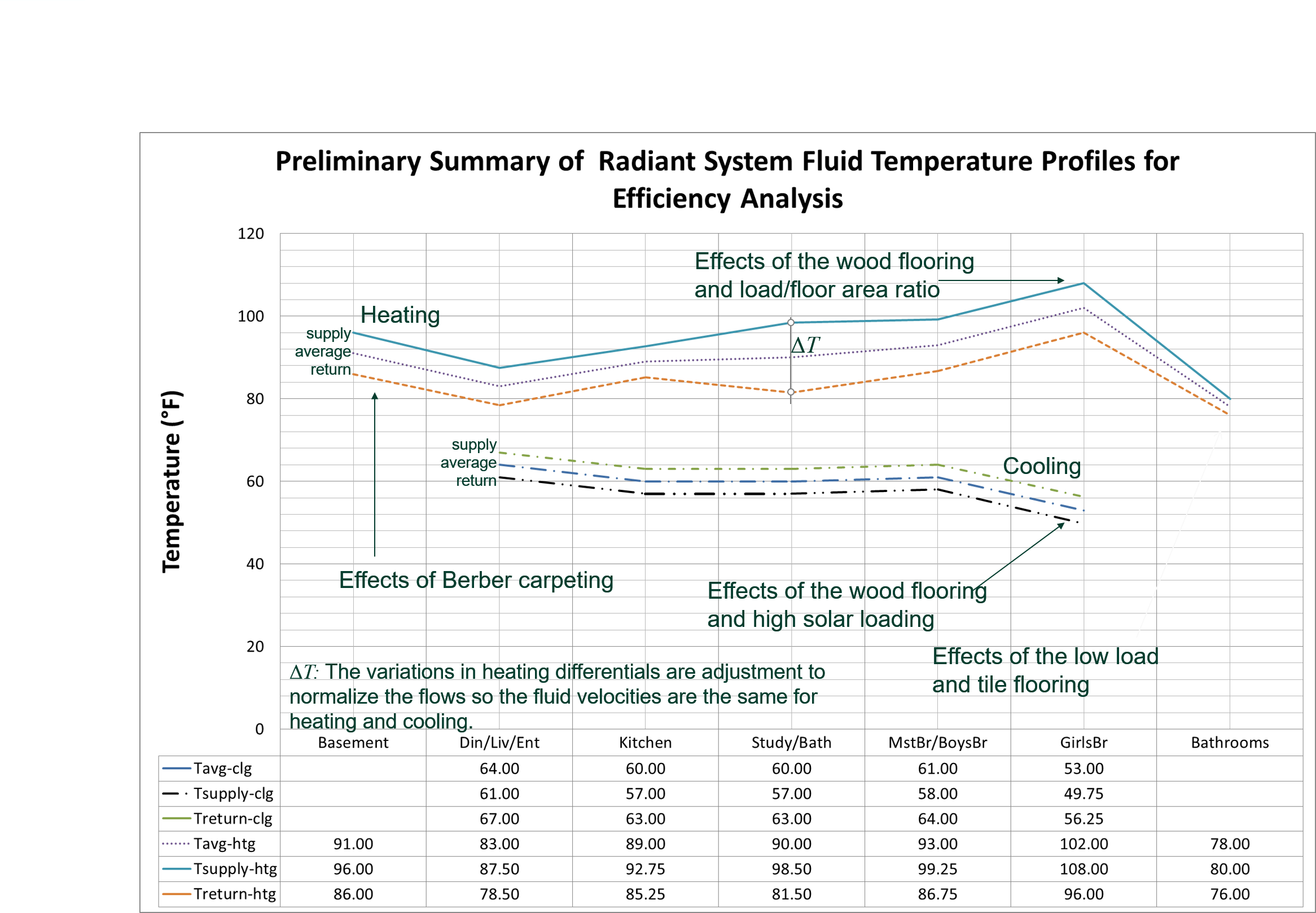Panel Radiator Surface Temperature Heating Help The Wall