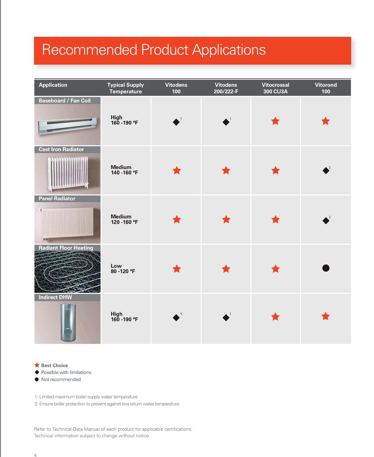 Saunier Duval Error F1 Cheap Manual Sample User Munchkin Boiler Wiring Diagram Beautiful Nice Codes Motif Electrical Ideas With F