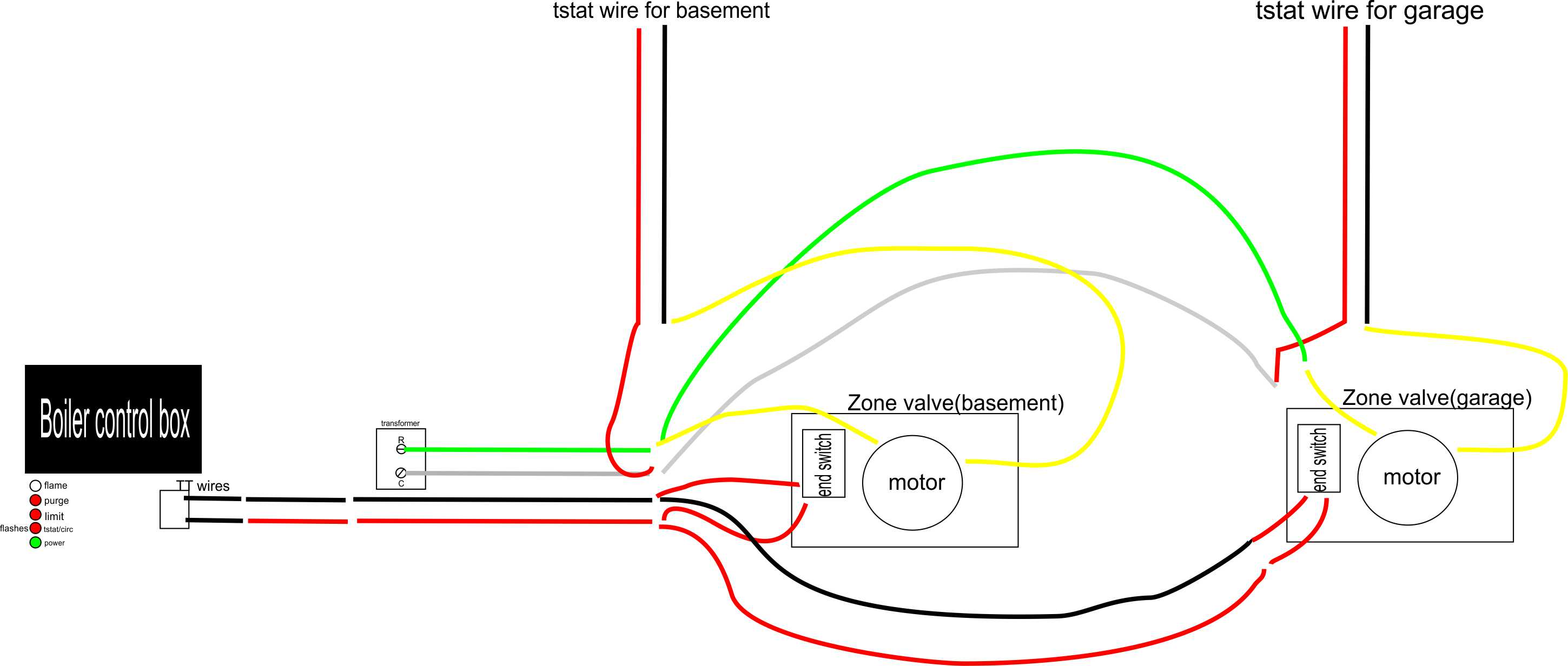 taco zone valve wiring diagram wiring diagram and schematic design 5 taco zone valve wiring diagram diagrams