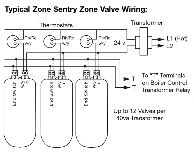 Zone Valve Thermostat Relay mdash Heating Help The Wall