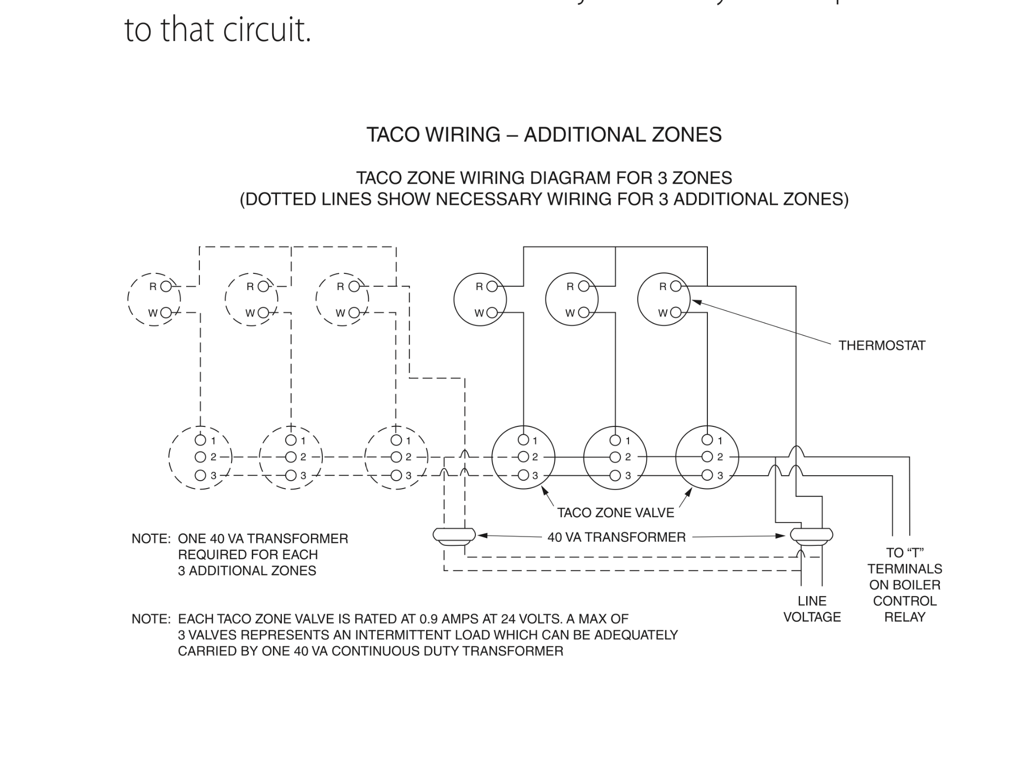 multiple taco zone valve wiring diagram multiple taco zone valve 2 thermostat 2 zone valve wiring heating help the wall multiple taco zone valve wiring diagram taco zone valve wiring diagram 555 24 volt nilza