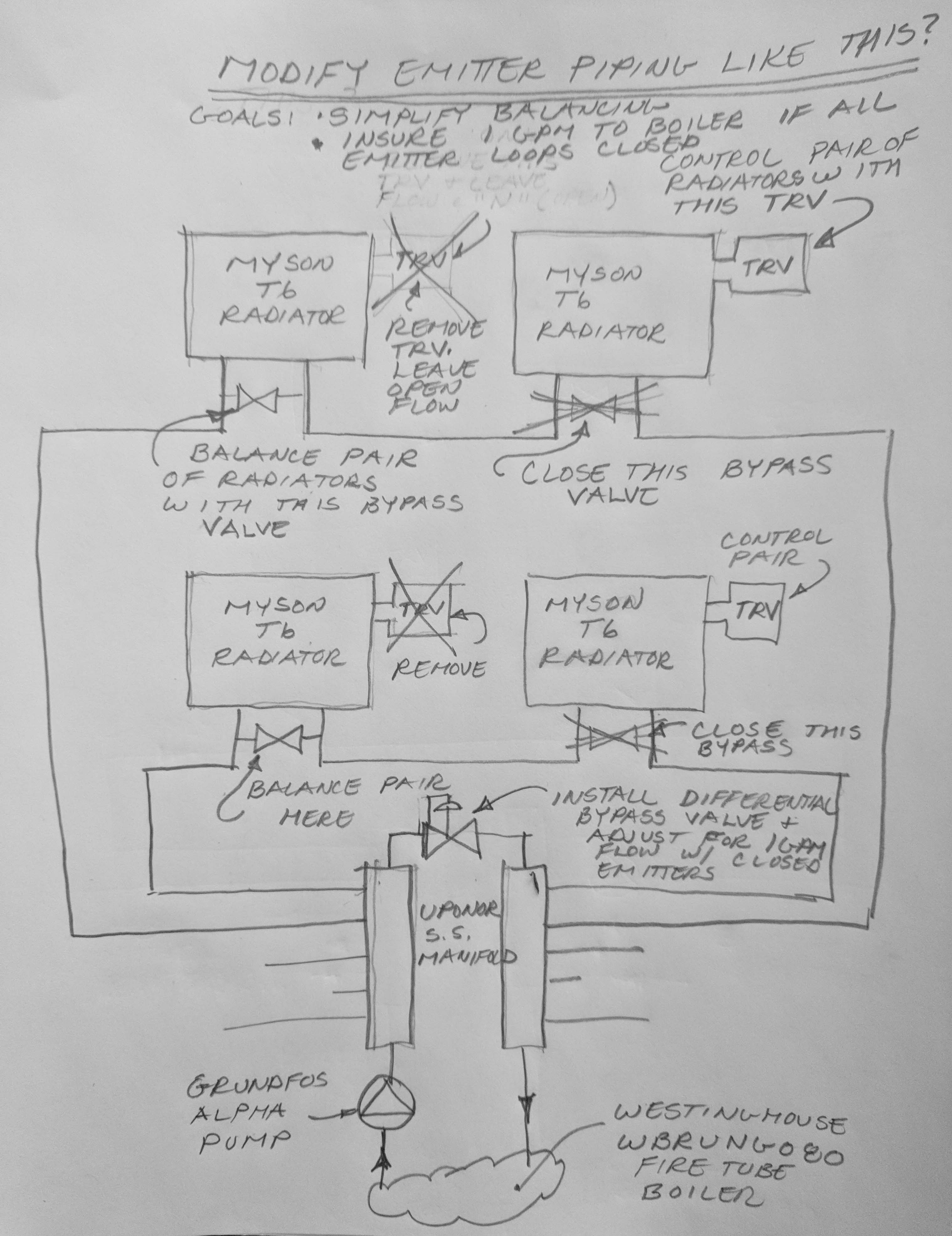 System piping and bypass question — Heating Help: The Wall