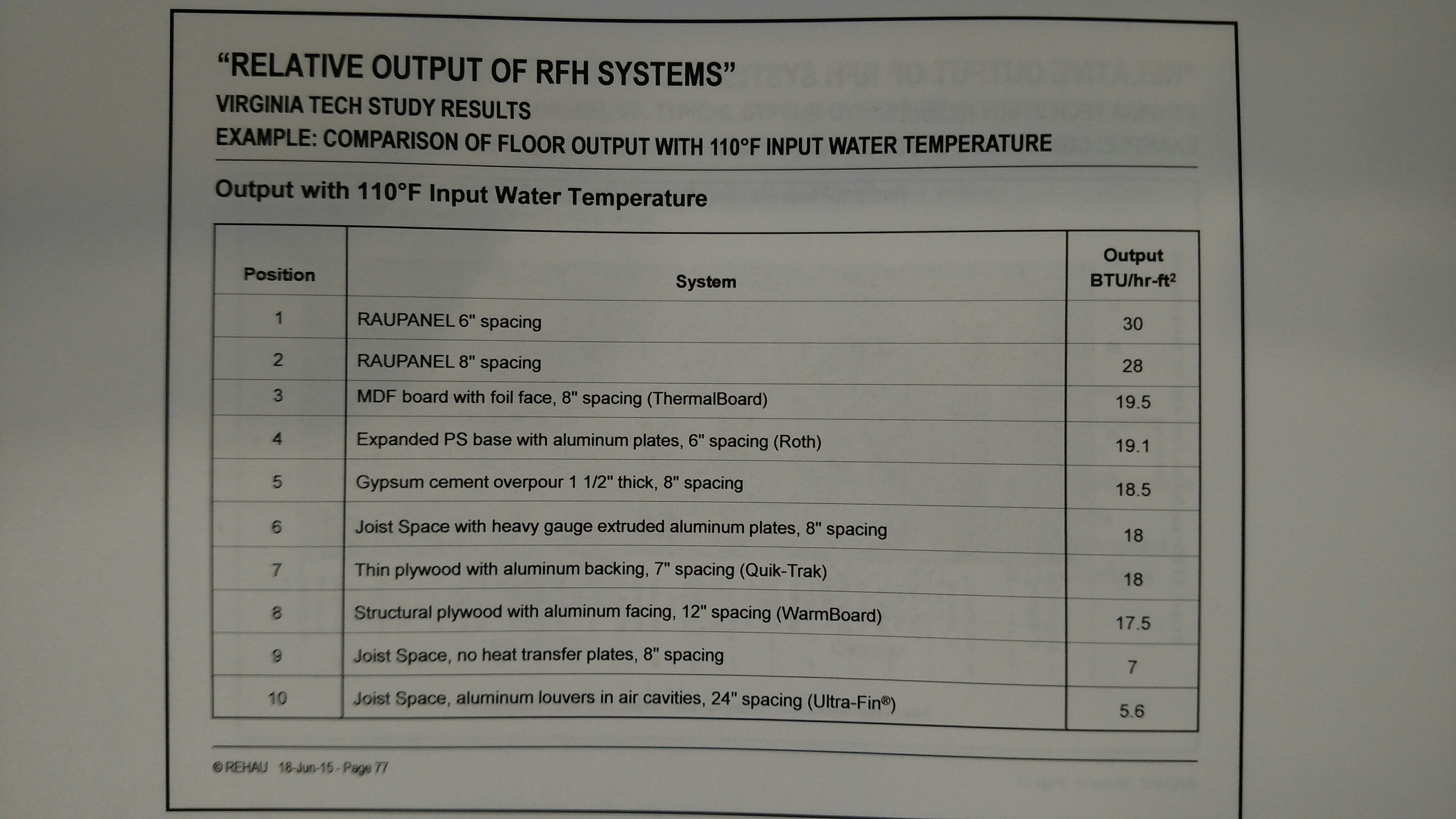 In-floor radiant heat constant circulation issues — Heating Help ...