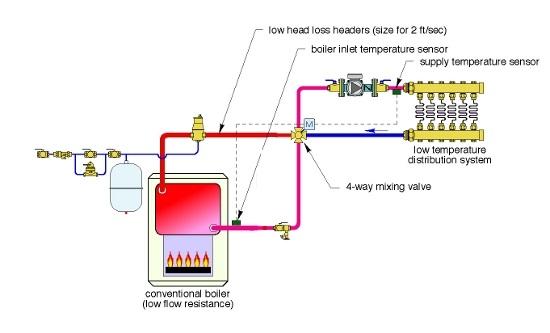 Buffer Tank Controls Aquastat With Odr Does It Exist \u2014 Heating Rhforumheatinghelp: 4 Way Mixing Valve Piping Diagram At Oscargp.net