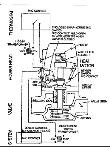 1432282 additionally White Rodgers 1361 Wiring Diagram as well Aquastat Wiring Diagram also Taco Zvc406 Wiring additionally Water Engine Diagram. on taco relay wiring diagram