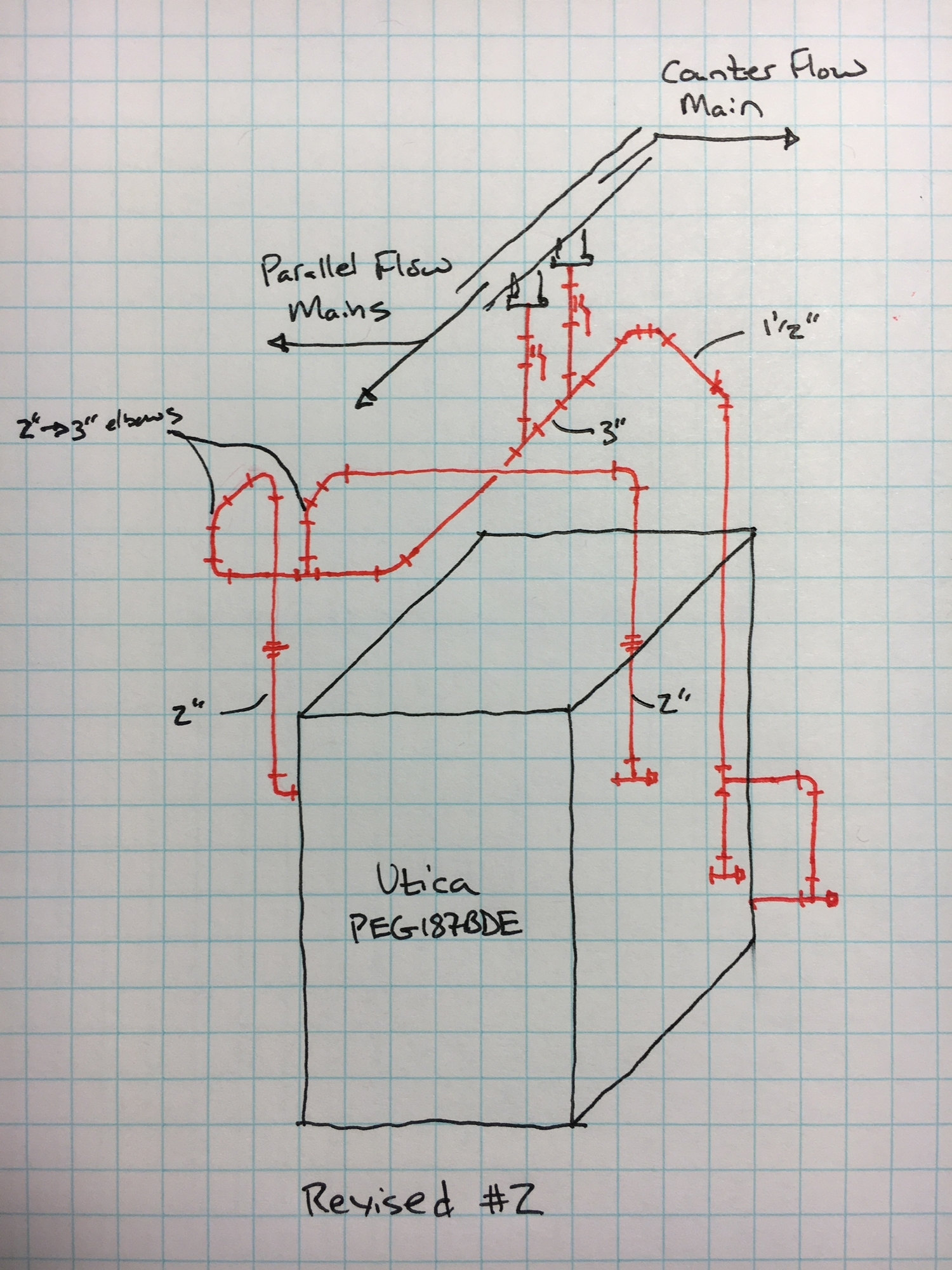 Utica Boiler Repipe Suggestions — Heating Help: The Wall on steam boiler piping schematic, furnace schematic diagram, rice cooker schematic diagram, hvac schematic diagram, motor schematic diagram, refrigeration schematic diagram, heat exchanger schematic diagram, compressor schematic diagram, heater schematic diagram, water softener schematic diagram, electrical schematic diagram, piping schematic diagram, turbine schematic diagram, filter schematic diagram, generator schematic diagram, grinder schematic diagram,