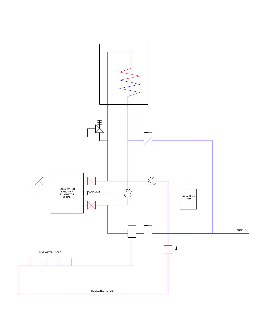 Cold Sandwich Eliminator With Circulation Pump Is This Diagram Correct Heating Help The Wall Tankless water heaters are designed to heat water as it flows from the pipes to the user. cold sandwich eliminator with