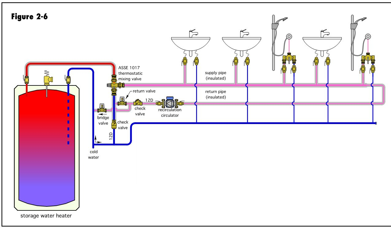 jblsda8f6e4t  Way Mixing Valve Piping Diagram on 3-way hot water coil piping, radiant zone valves with piping, 4-way water valve, 4-way heater valve, belimo valves three-way piping, 4-way valve diagram, 4-way mixing valves automatic,