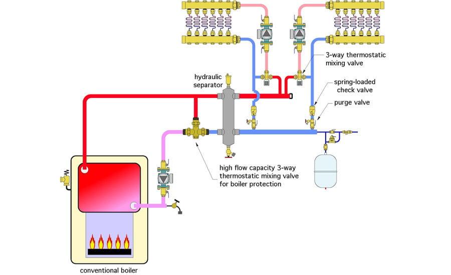 Radiant Heat Mixing Valve Diagram