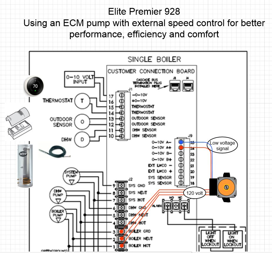 0 10v Circulator Pump Heating Help The Wall Upm Thermostat Wiring Diagram Lock Mentioned Above And All Htp Boilers With 928 Control Board That Has New Wi Fi Link Go See At Ahr
